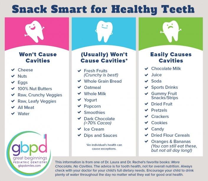 snack smart gbpd v4 705x612 1
